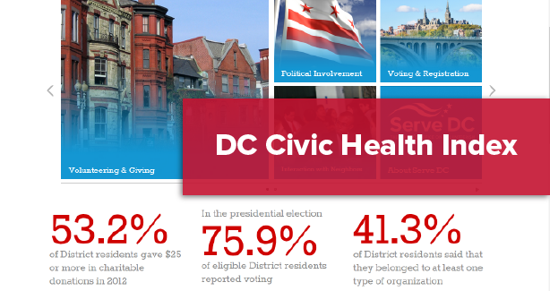 DC Civic Health Index